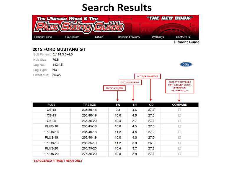 Tire Dimensions Sample Page
